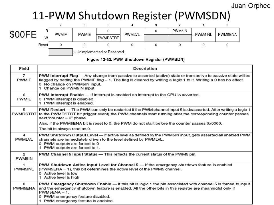 11-PWM Shutdown Register (PWMSDN) $00FE Juan Orphee