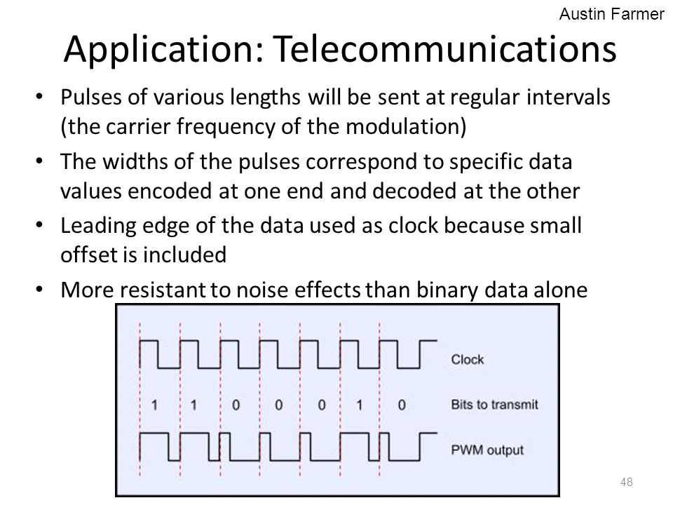 Application: Telecommunications Pulses of various lengths will be sent at regular intervals (the carrier frequency of the modulation) The widths of th