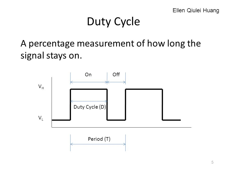 Duty Cycle A percentage measurement of how long the signal stays on. Period (T) Duty Cycle (D) VLVL VHVH OnOff Ellen Qiulei Huang 5