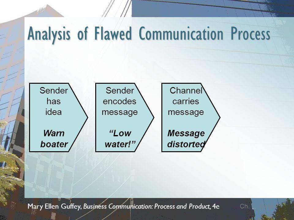 Mary Ellen Guffey, Business Communication: Process and Product, 4e Ch.