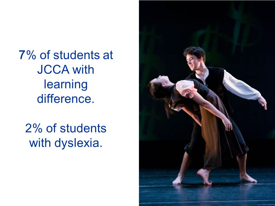 7% of students at JCCA with learning difference. 2% of students with dyslexia.
