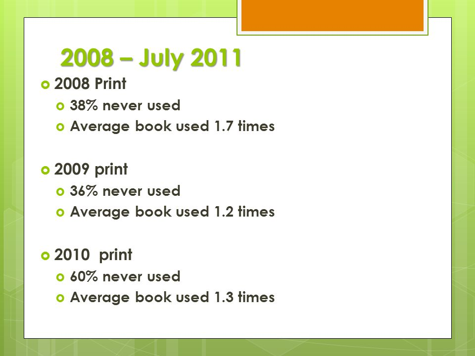2008 – July 2011  2008 Print  38% never used  Average book used 1.7 times  2009 print  36% never used  Average book used 1.2 times  2010 print  60% never used  Average book used 1.3 times