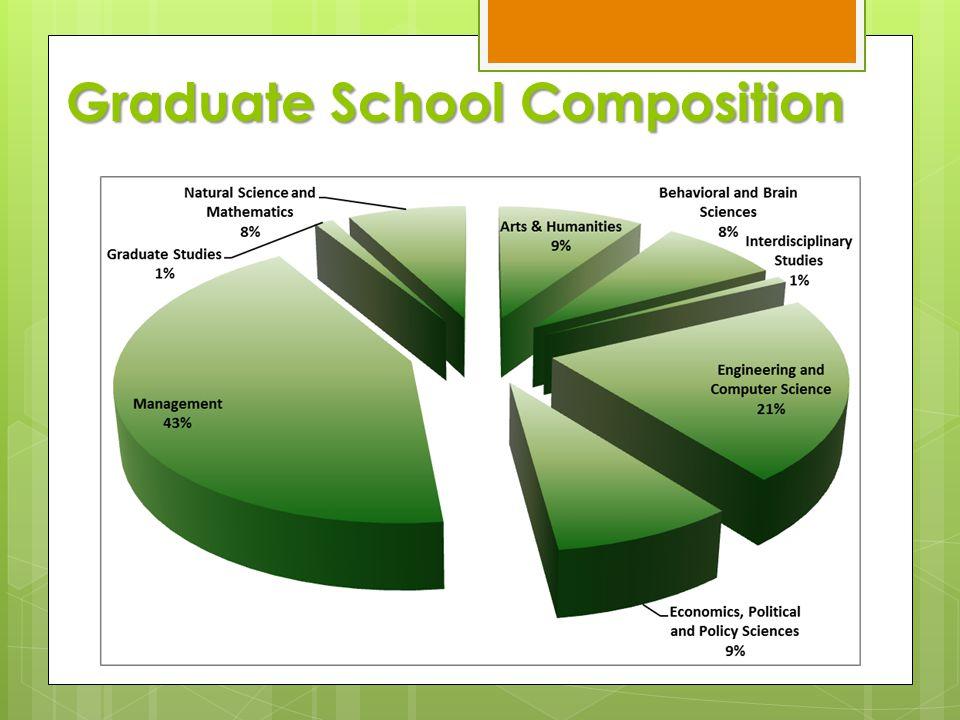 Graduate School Composition