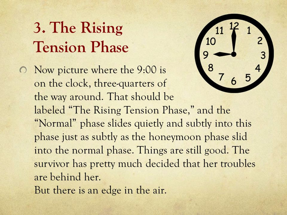 """3. The Rising Tension Phase Now picture where the 9:00 is on the clock, three-quarters of the way around. That should be labeled """"The Rising Tension P"""