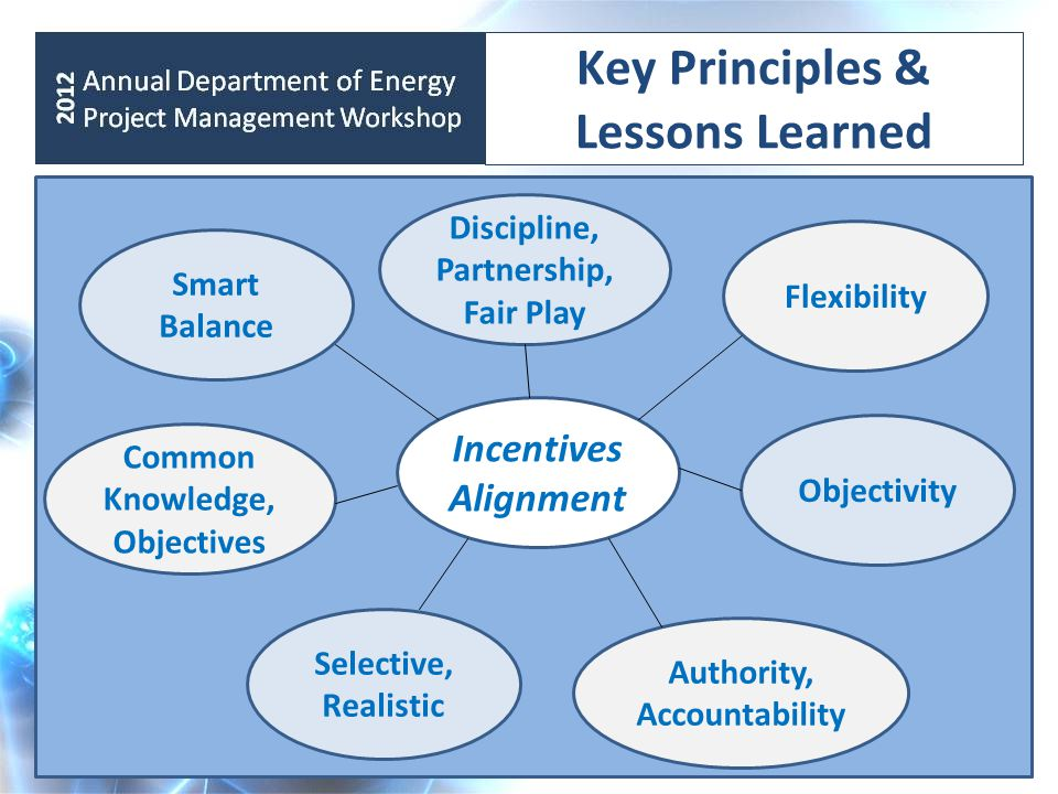 Key Principles & Lessons Learned Incentives Alignment Common Knowledge, Objectives Flexibility Discipline, Partnership, Fair Play Smart Balance Object