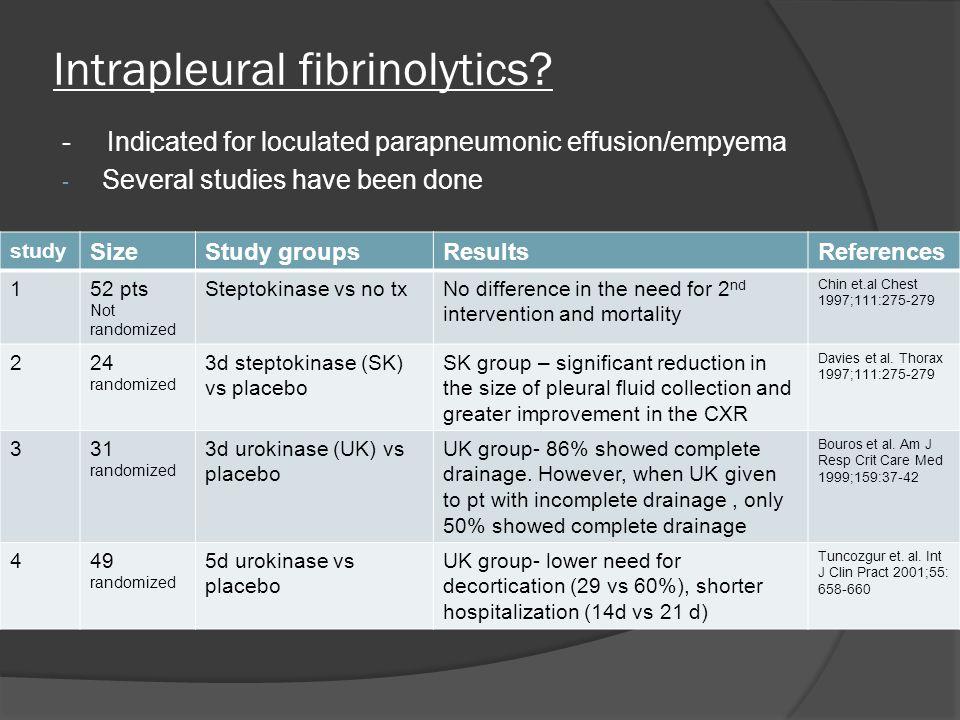 Intrapleural fibrinolytics.