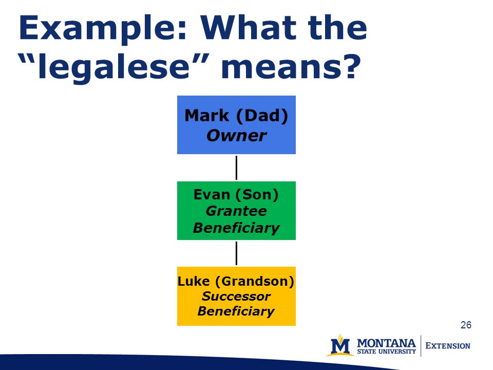 26 Example: What the legalese means.
