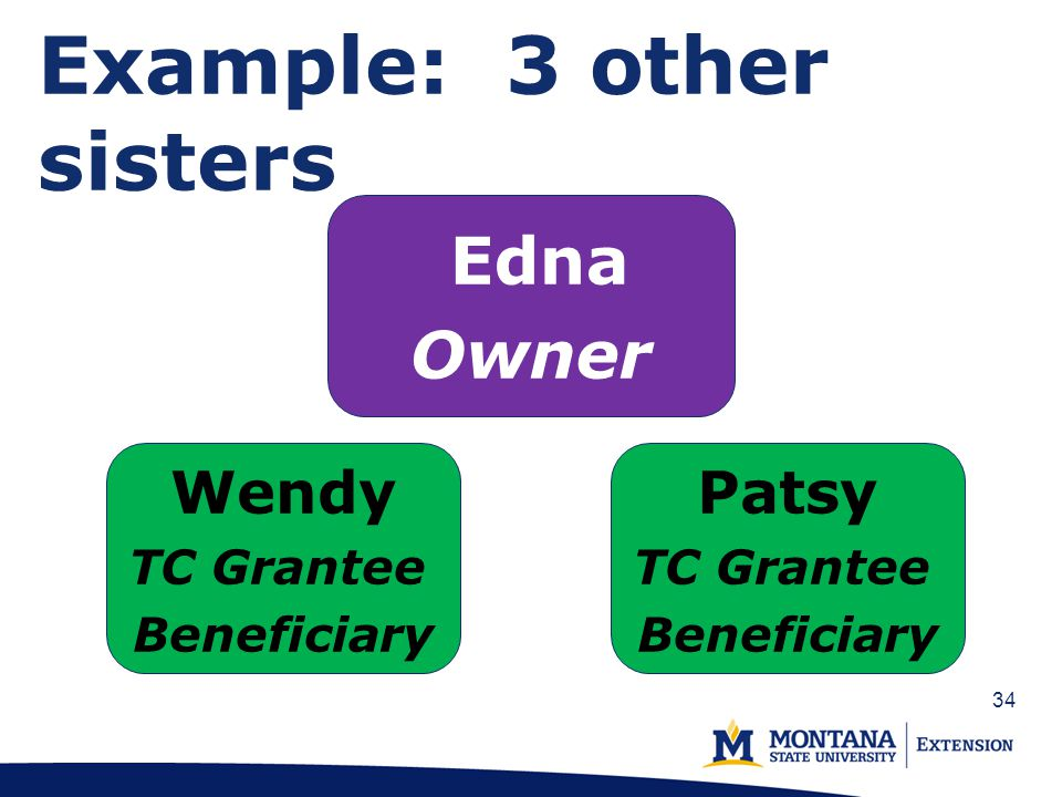 34 Example: 3 other sisters Edna Owner Wendy TC Grantee Beneficiary Patsy TC Grantee Beneficiary