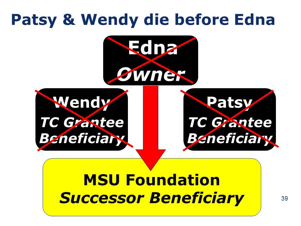 39 Patsy & Wendy die before Edna Wendy TC Grantee Beneficiary MSU Foundation Successor Beneficiary Patsy TC Grantee Beneficiary Edna Owner