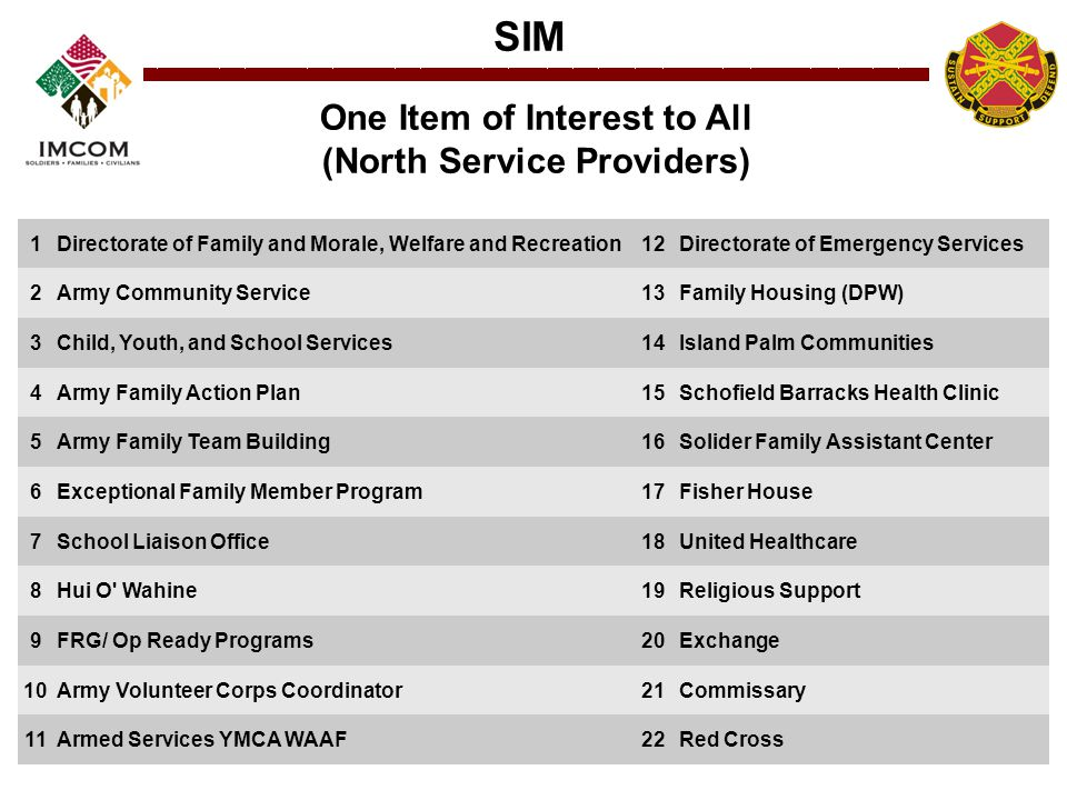 SIM One Item of Interest to All (North Service Providers) 1Directorate of Family and Morale, Welfare and Recreation12Directorate of Emergency Services