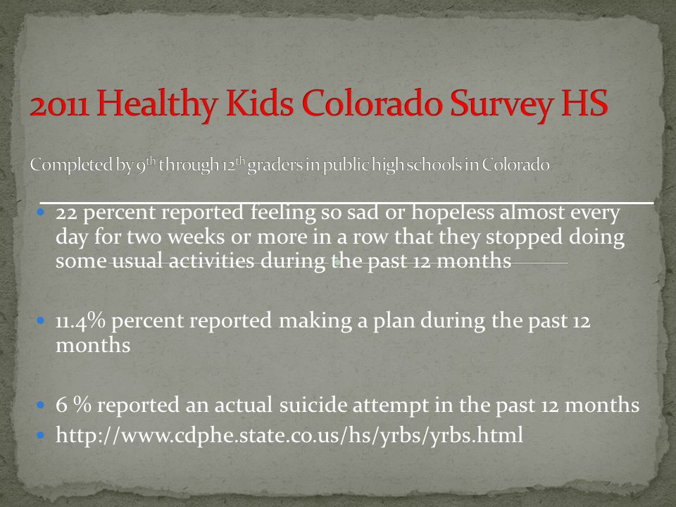 22 percent reported feeling so sad or hopeless almost every day for two weeks or more in a row that they stopped doing some usual activities during the past 12 months 11.4% percent reported making a plan during the past 12 months 6 % reported an actual suicide attempt in the past 12 months http://www.cdphe.state.co.us/hs/yrbs/yrbs.html
