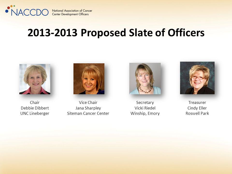 2013-2013 Proposed Slate of Officers Chair Debbie Dibbert UNC Lineberger Vice Chair Jana Sharpley Siteman Cancer Center Secretary Vicki Riedel Winship
