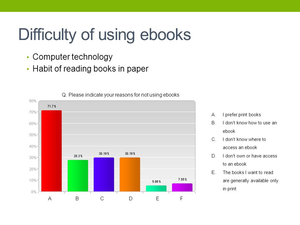 Difficulty of using ebooks Computer technology Habit of reading books in paper A.I prefer print books B.I don't know how to use an ebook C.I don't know where to access an ebook D.I don't own or have access to an ebook E.The books I want to read are generally available only in print F.Other Q.