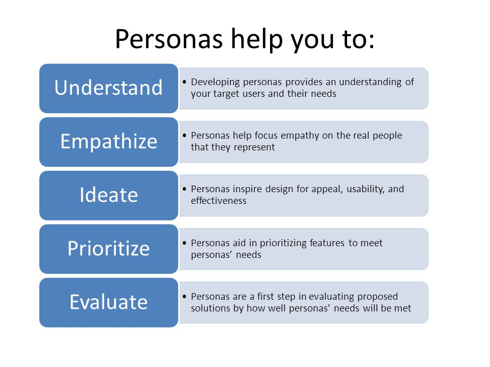 Best practices in persona development Segment your users 1 Define characteristics 2 Create 4 personas 3 Create scenarios with triggers 4 Evaluate your personas 5 Learn from them 6