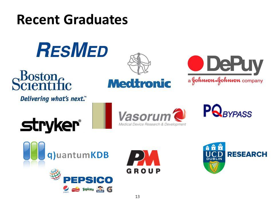 13 Recent Graduates