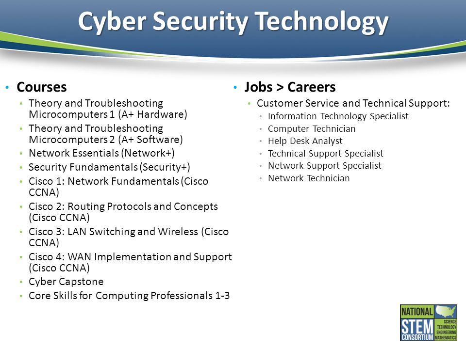 Cyber Security Technology Courses Theory and Troubleshooting Microcomputers 1 (A+ Hardware) Theory and Troubleshooting Microcomputers 2 (A+ Software) Network Essentials (Network+) Security Fundamentals (Security+) Cisco 1: Network Fundamentals (Cisco CCNA) Cisco 2: Routing Protocols and Concepts (Cisco CCNA) Cisco 3: LAN Switching and Wireless (Cisco CCNA) Cisco 4: WAN Implementation and Support (Cisco CCNA) Cyber Capstone Core Skills for Computing Professionals 1-3 Jobs > Careers Customer Service and Technical Support: Information Technology Specialist Computer Technician Help Desk Analyst Technical Support Specialist Network Support Specialist Network Technician