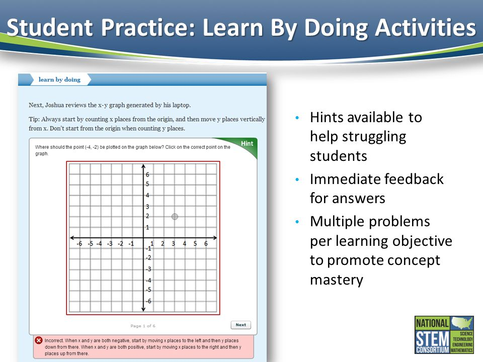Student Practice: Learn By Doing Activities Hints available to help struggling students Immediate feedback for answers Multiple problems per learning objective to promote concept mastery