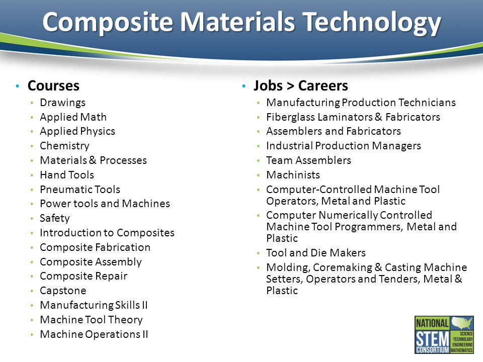 Composite Materials Technology Courses Drawings Applied Math Applied Physics Chemistry Materials & Processes Hand Tools Pneumatic Tools Power tools and Machines Safety Introduction to Composites Composite Fabrication Composite Assembly Composite Repair Capstone Manufacturing Skills II Machine Tool Theory Machine Operations II Jobs > Careers Manufacturing Production Technicians Fiberglass Laminators & Fabricators Assemblers and Fabricators Industrial Production Managers Team Assemblers Machinists Computer-Controlled Machine Tool Operators, Metal and Plastic Computer Numerically Controlled Machine Tool Programmers, Metal and Plastic Tool and Die Makers Molding, Coremaking & Casting Machine Setters, Operators and Tenders, Metal & Plastic