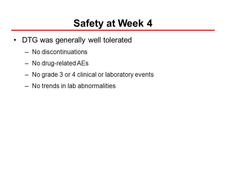 Safety at Week 4 DTG was generally well tolerated –No discontinuations –No drug-related AEs –No grade 3 or 4 clinical or laboratory events –No trends in lab abnormalities