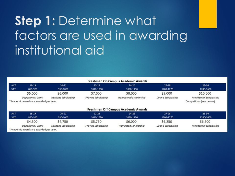Step 1: Determine what factors are used in awarding institutional aid