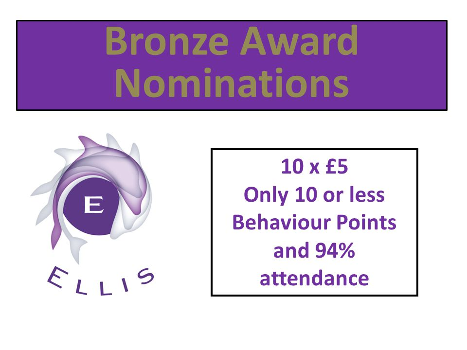 Bronze Award Nominations 10 x £5 Only 10 or less Behaviour Points and 94% attendance