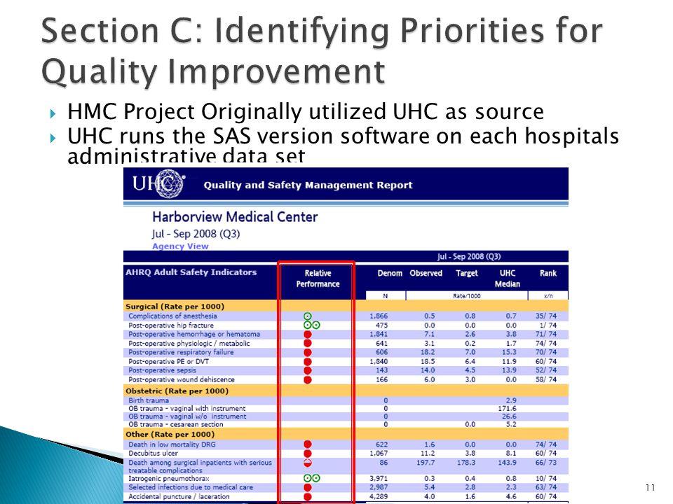  HMC Project Originally utilized UHC as source  UHC runs the SAS version software on each hospitals administrative data set Confidential: Quality Im