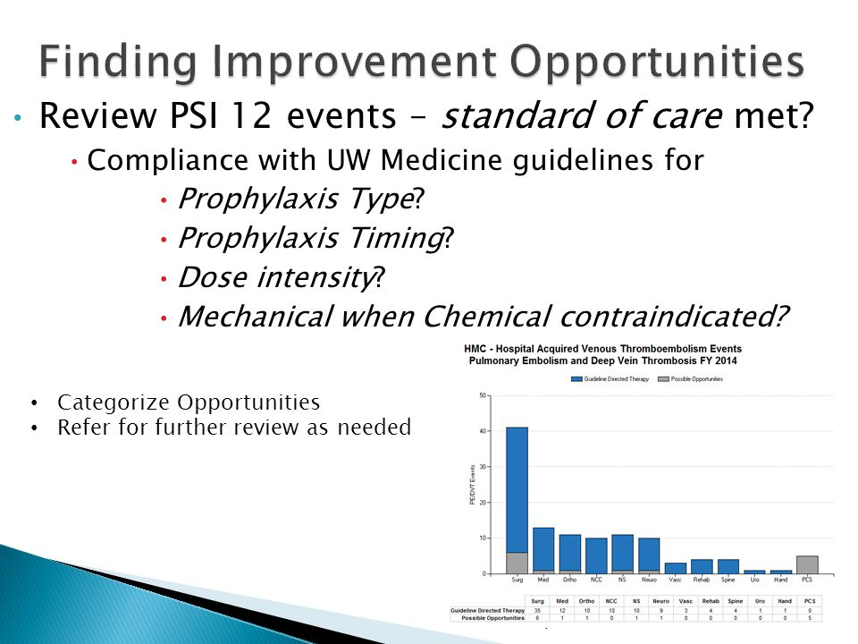 Review PSI 12 events – standard of care met? Compliance with UW Medicine guidelines for Prophylaxis Type? Prophylaxis Timing? Dose intensity? Mechanic