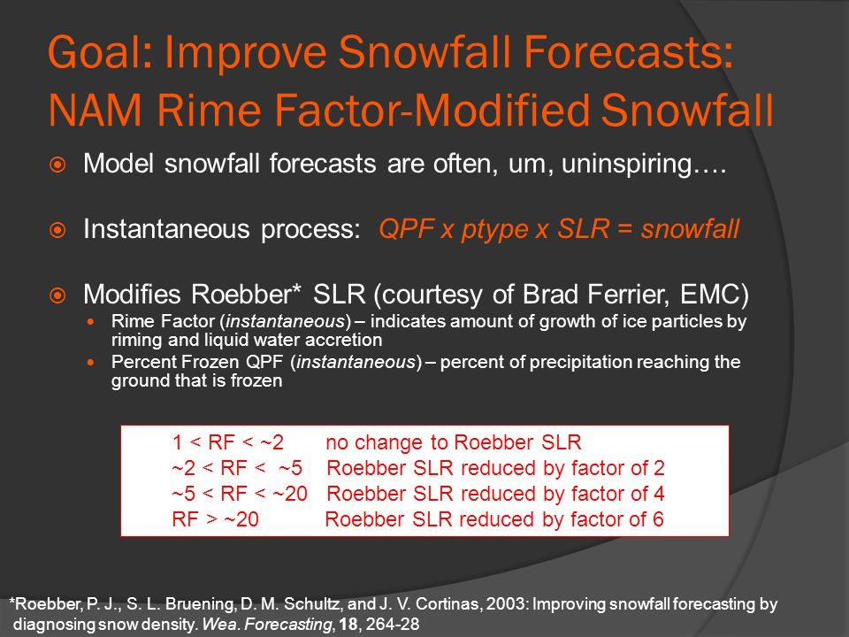 Goal: Improve Snowfall Forecasts: NAM Rime Factor-Modified Snowfall  Model snowfall forecasts are often, um, uninspiring….  Instantaneous process: Q