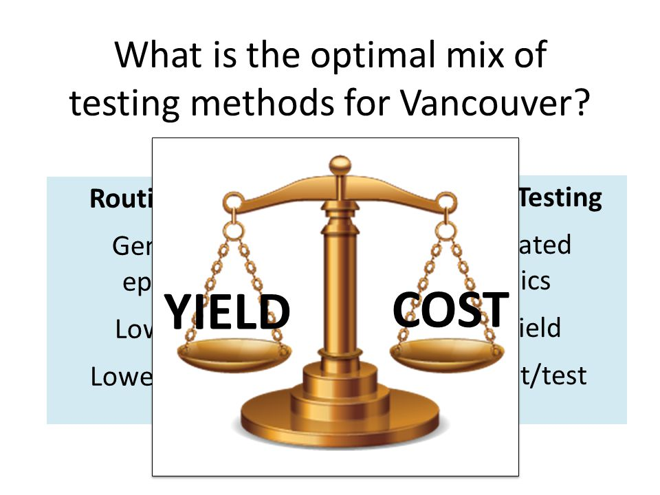 Routine Testing Generalized epidemics Lower yield Lower cost/test Risk-based Testing Concentrated epidemics Higher yield Higher cost/test YIELD COST What is the optimal mix of testing methods for Vancouver