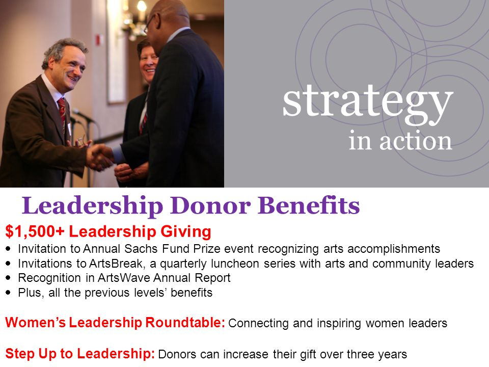 strategy in action Leadership Donor Benefits $1,500+ Leadership Giving  Invitation to Annual Sachs Fund Prize event recognizing arts accomplishments