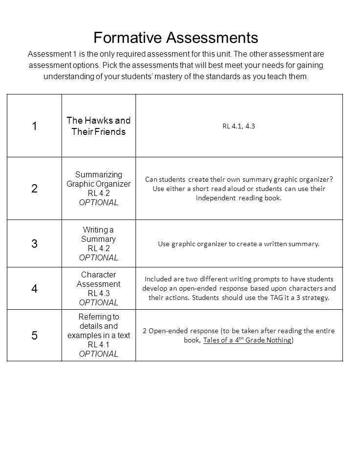 Formative Assessments Assessment 1 is the only required assessment for this unit. The other assessment are assessment options. Pick the assessments th