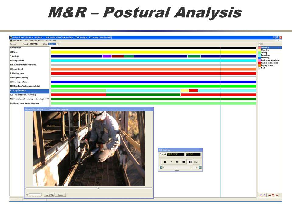 M&R – Postural Analysis