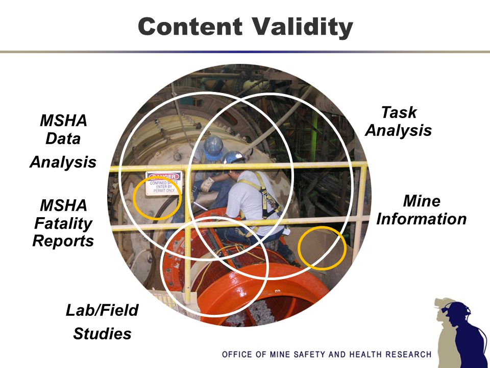 Content Validity MSHA Data Analysis Task Analysis Lab/Field Studies MSHA Fatality Reports Mine Information