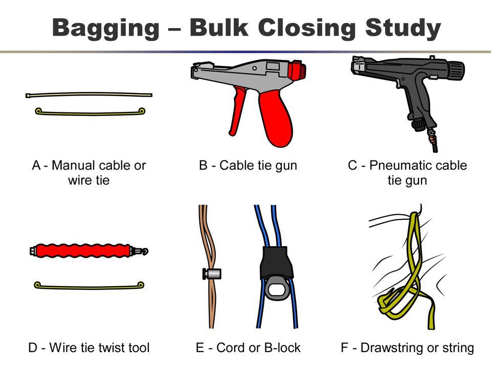 Bagging – Bulk Closing Study