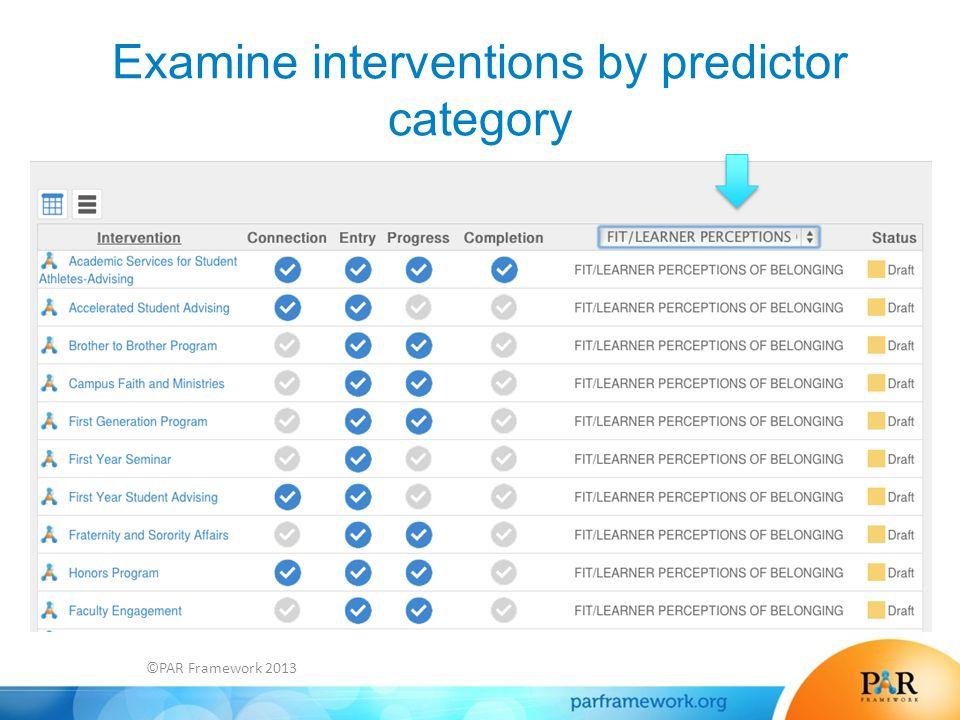 Examine interventions by predictor category ©PAR Framework 2013