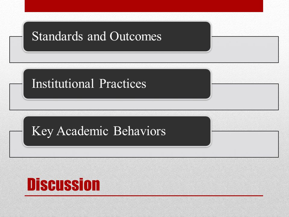 Discussion Standards and OutcomesInstitutional PracticesKey Academic Behaviors