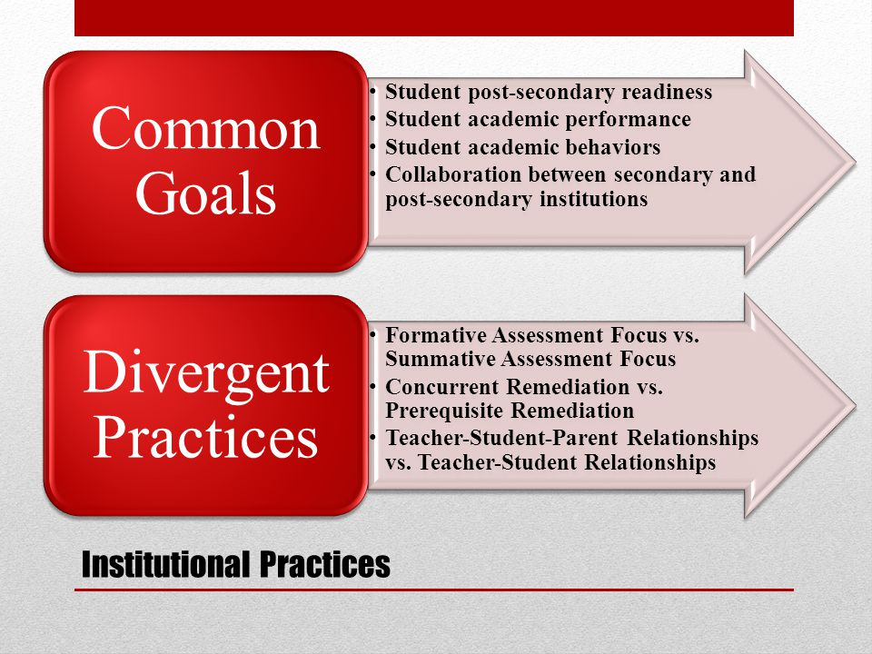 Institutional Practices Student post-secondary readiness Student academic performance Student academic behaviors Collaboration between secondary and post-secondary institutions Common Goals Formative Assessment Focus vs.