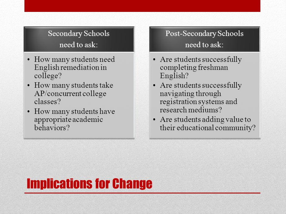 Implications for Change Secondary Schools need to ask: How many students need English remediation in college.