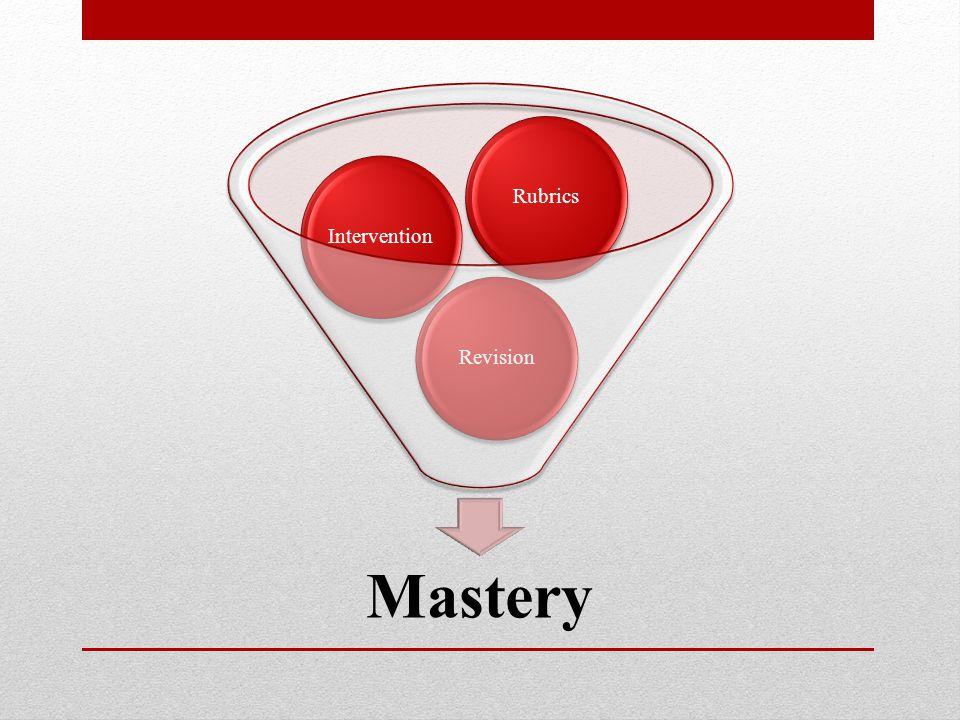 Mastery RevisionInterventionRubrics