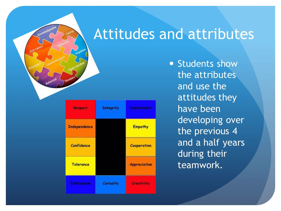 Attitudes and attributes Students show the attributes and use the attitudes they have been developing over the previous 4 and a half years during their teamwork.