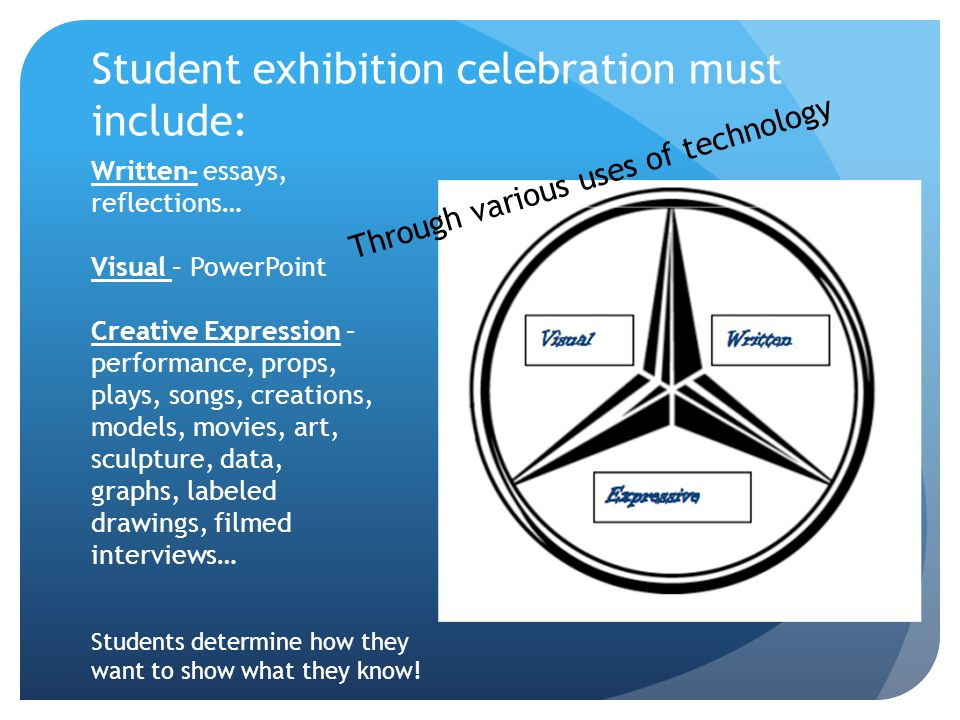 Student exhibition celebration must include: Written- essays, reflections… Visual – PowerPoint Creative Expression – performance, props, plays, songs,