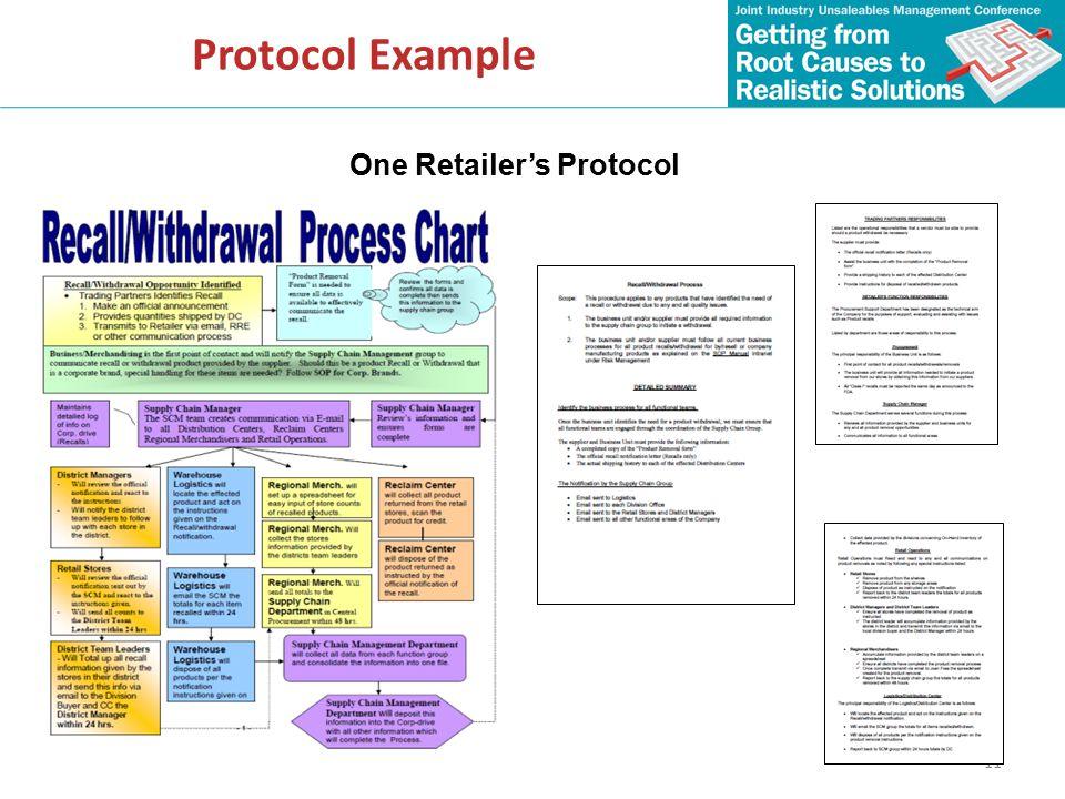 11 Protocol Example One Retailer's Protocol