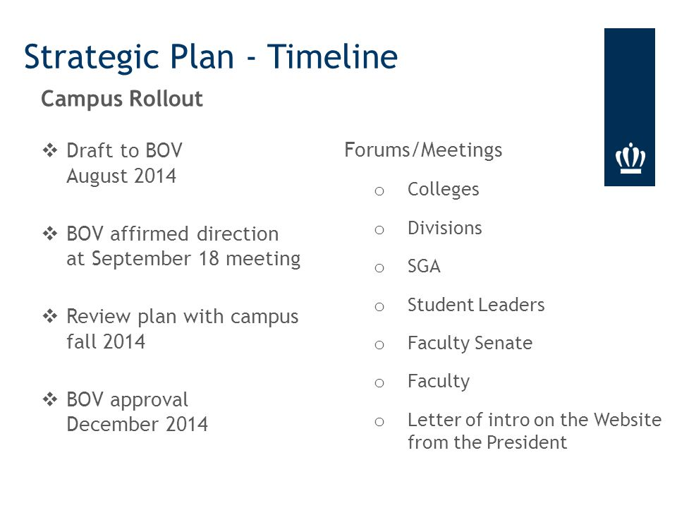 Campus Rollout Strategic Plan - Timeline Forums/Meetings o Colleges o Divisions o SGA o Student Leaders o Faculty Senate o Faculty o Letter of intro on the Website from the President  Draft to BOV August 2014  BOV affirmed direction at September 18 meeting  Review plan with campus fall 2014  BOV approval December 2014