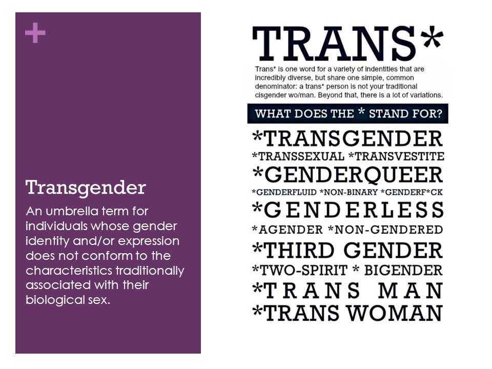 + Transgender An umbrella term for individuals whose gender identity and/or expression does not conform to the characteristics traditionally associate