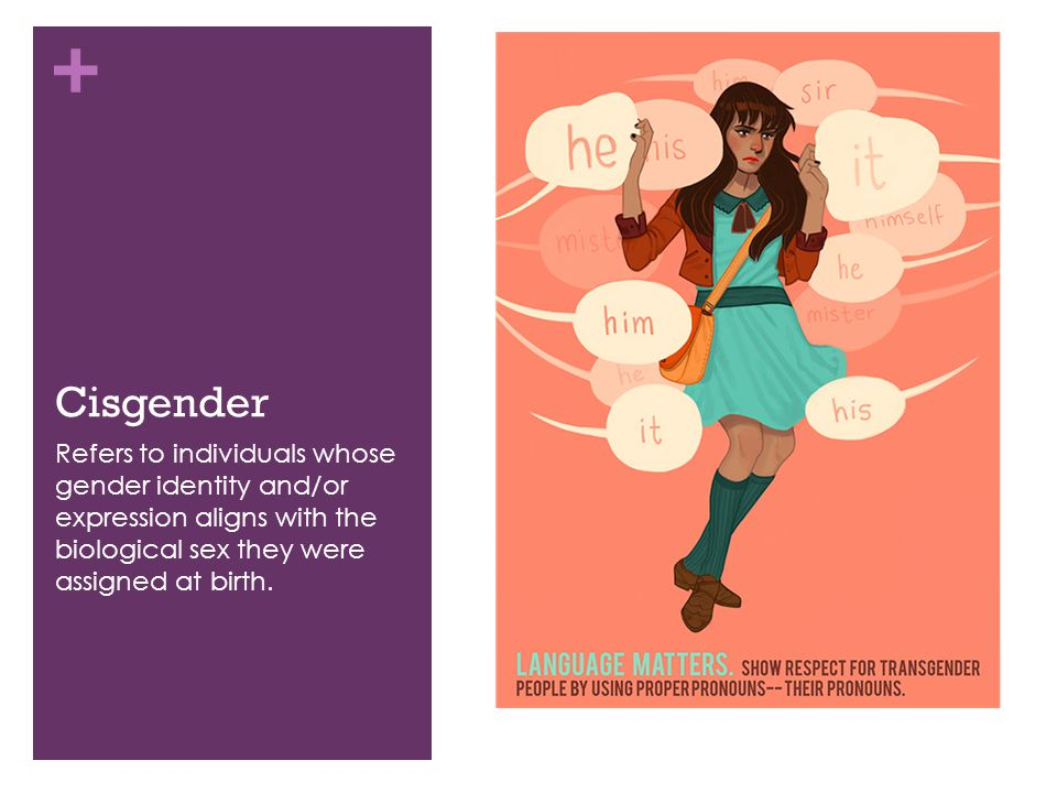 + Cisgender Refers to individuals whose gender identity and/or expression aligns with the biological sex they were assigned at birth.