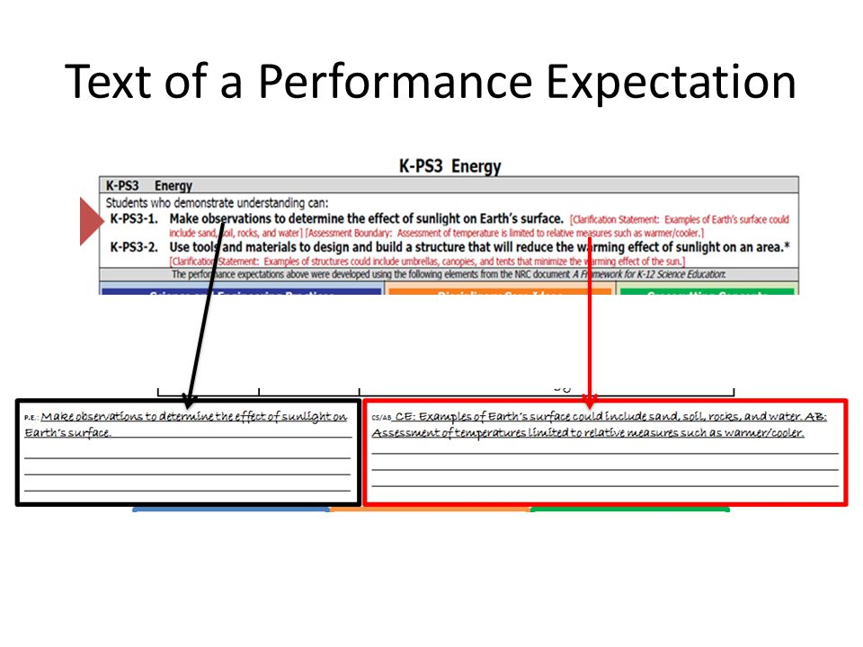 Text of a Performance Expectation