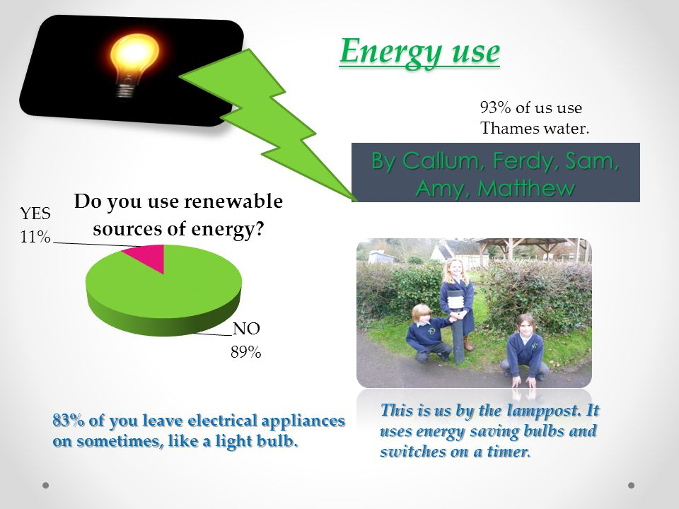 Energy use By Callum, Ferdy, Sam, Amy, Matthew This is us by the lamppost.
