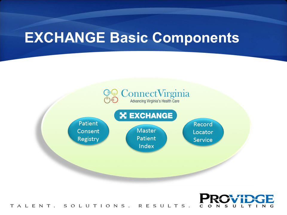 EXCHANGE Basic Components