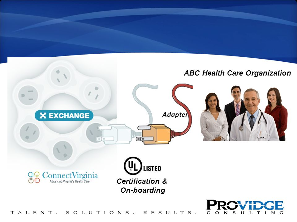 ABC Health Care Organization Adapter Certification & On-boarding