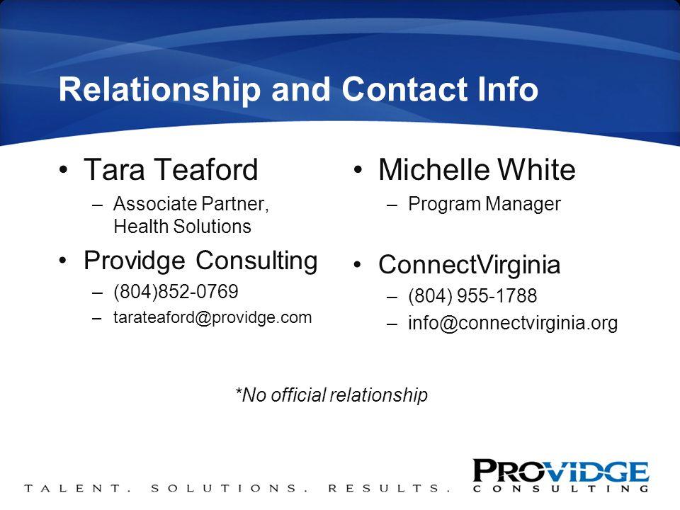 Connect Virginia